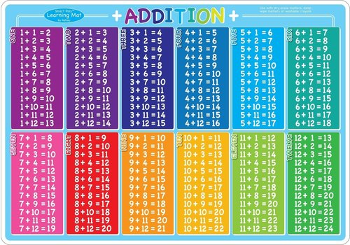 ASHLEY PRODUCTIONS Learning Mat Addition