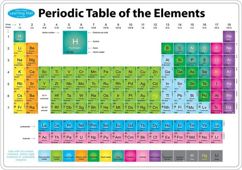 ASHLEY PRODUCTIONS Learning Mat Periodic Table of Elements *