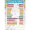 """ASHLEY PRODUCTIONS French Months of the Year Poly Chart 13"""" x 19"""" *"""
