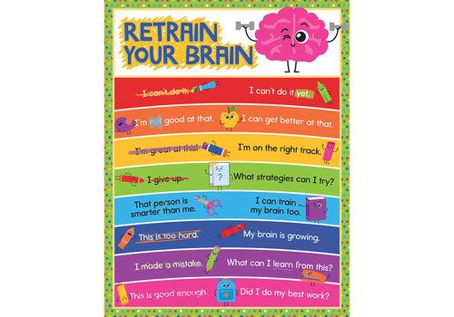 Carson Dellosa School Tools Retrain Your Brain Chart 8