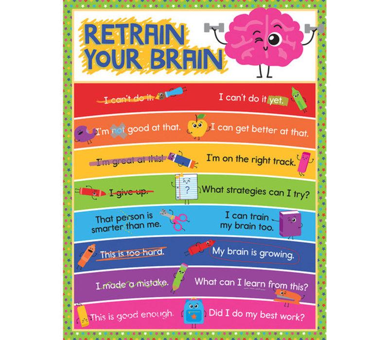 School Tools Retrain Your Brain Chart 8