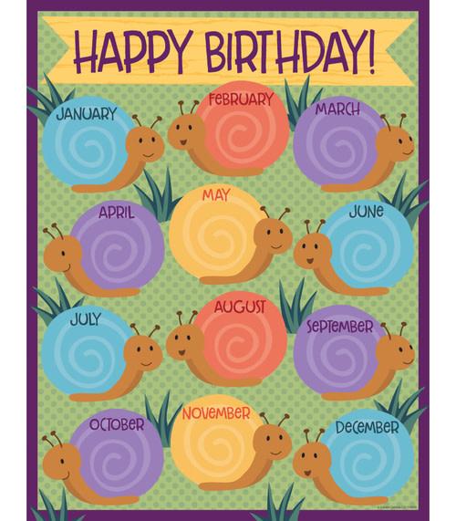 Birthday Charts Ideas For Preschool