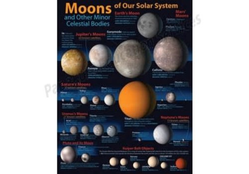 Carson Dellosa Moons of Our Solar System