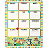 Carson Dellosa Hipster Birthday Chart