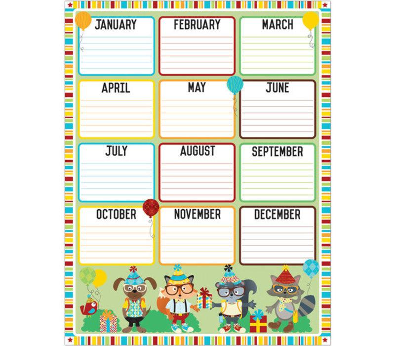 Hipster Birthday Chart