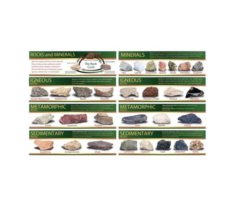 Identifying Rocks and Minerals Mini Bulletin Board Set