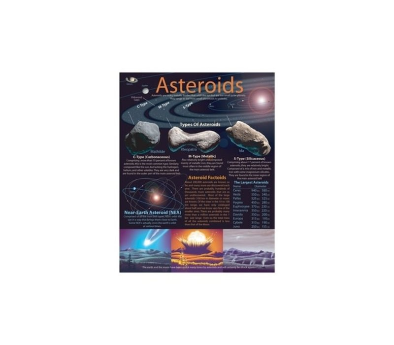 Asteroids Chart