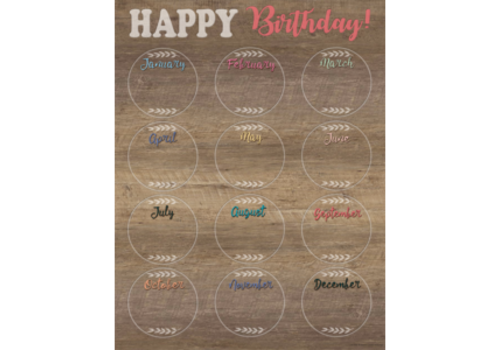 Teacher Created Resources Home Sweet classroom Happy Birthday Chart *