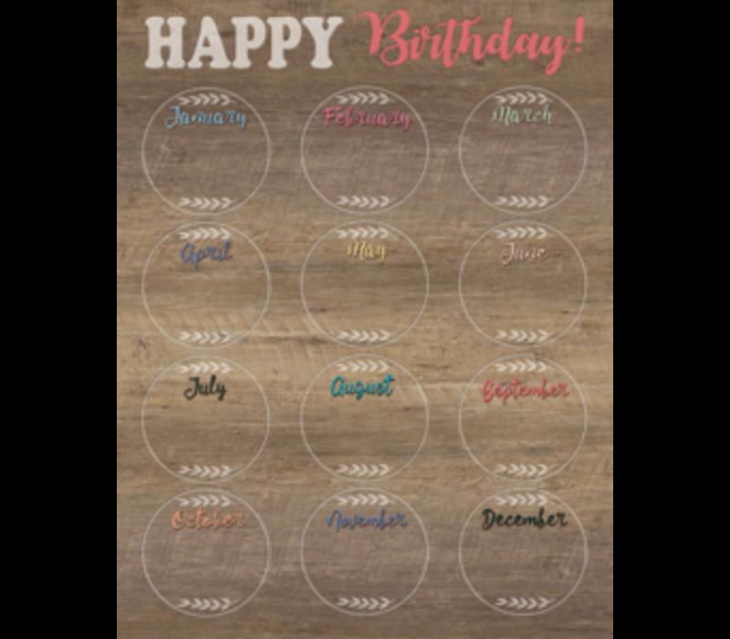 Teacher Created Resources Home Sweet Classroom Happy Birthday Chart