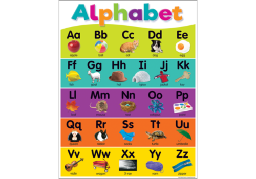 Teacher Created Resources Colorful Alphabet Chart