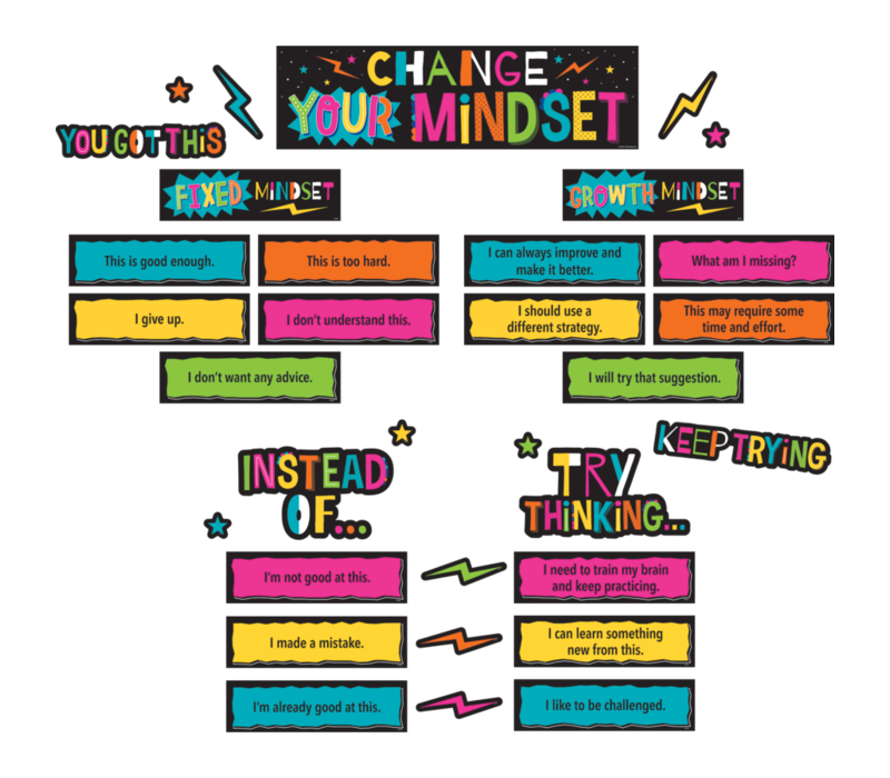 Change Your Mindset Mini Bulletin Board Set