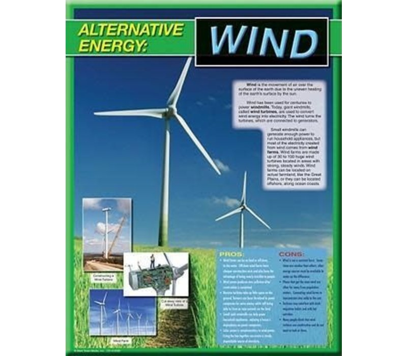 Alternative Energy Poster-Wind