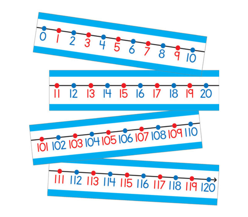Number Line Bulletin Board Set