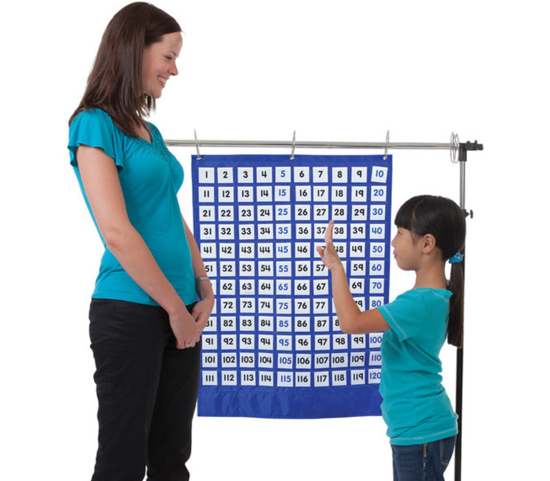 Numbers 1-120 Pocket Chart, Blue