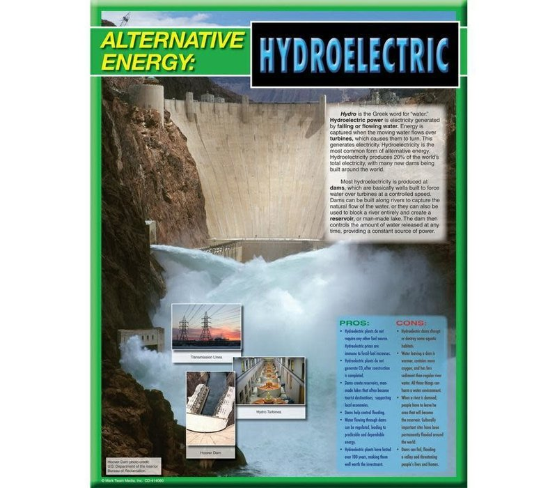Alternative Energy Poster- Hydroelectric