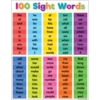 Teacher Created Resources 100 Sight Words Poster