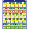 Carson Dellosa Classroom Management Pocket Chart
