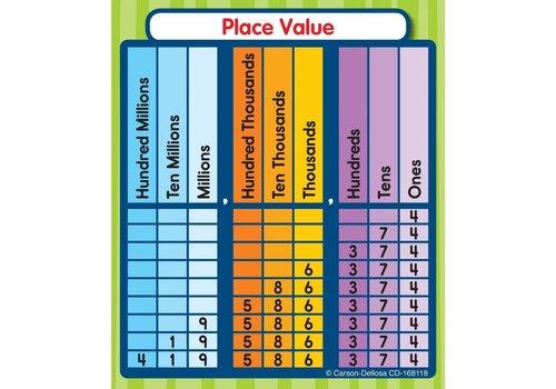 Carson Dellosa Place Value Sticker Pack