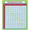 Carson Dellosa Multiplication Sticker Pack