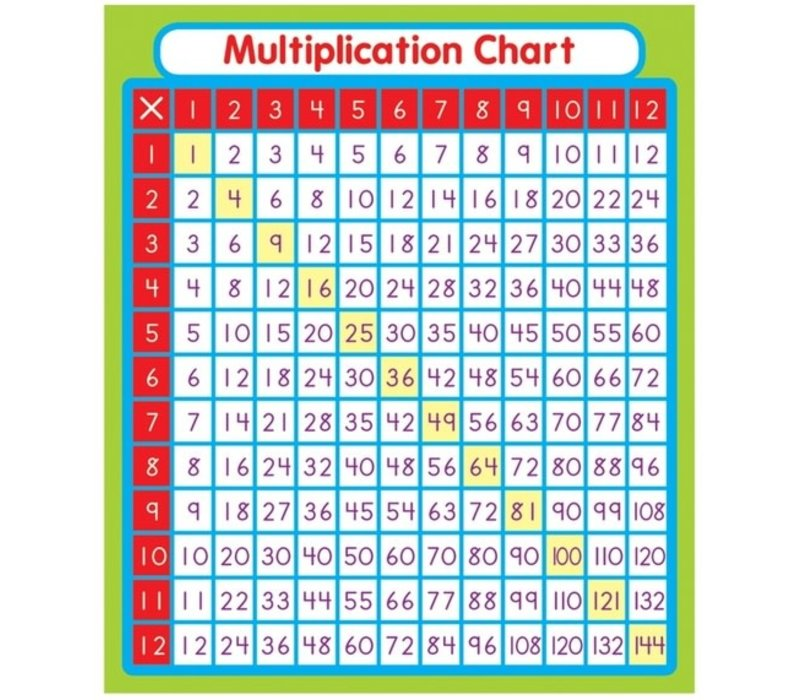 Multiplication Sticker Pack