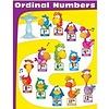Carson Dellosa Ordinal Numbers Poster