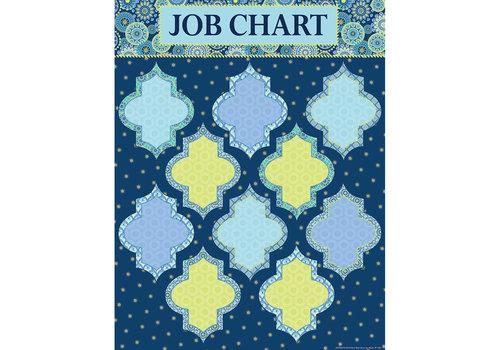 EUREKA Blue Harmony Job Chart*