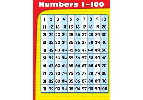 Carson Dellosa Numbers 1-100 Chart