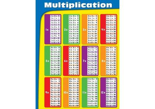 Carson Dellosa Multiplication Chart *