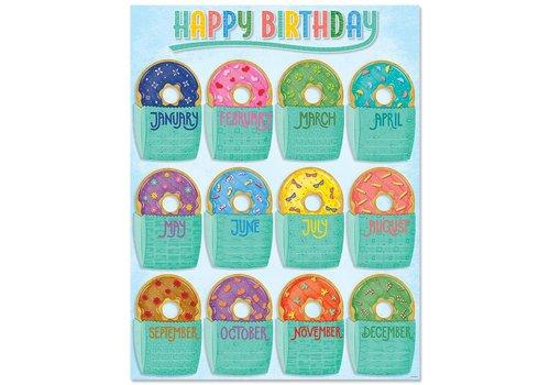 Happy Birthday Donut Chart *