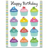Creative Teaching Press Color Pop Birthday Chart