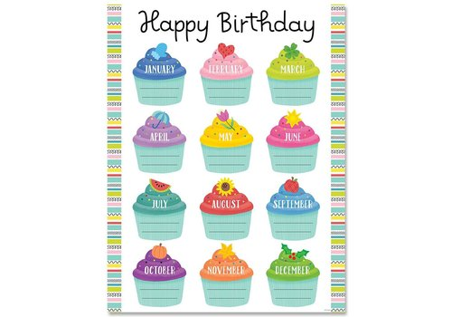 Creative Teaching Press Color Pop Birthday Chart *