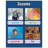 Creative Teaching Press Seasons Chart