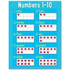 Creative Teaching Press Numbers 1-10 Chart