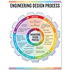 Creative Teaching Press Engineering Design Process Chart