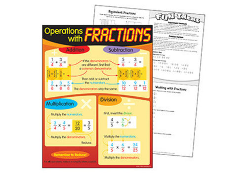 Trend Enterprises Operations with Fractions Poster *