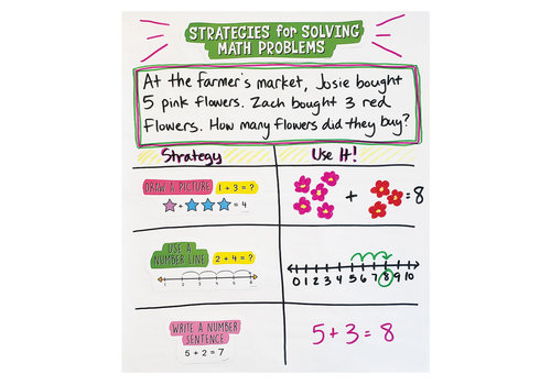 Carson Dellosa Easy Anchor Charts: Working with Numbers Bulletin Board Set Grade K-2