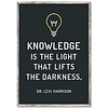 Creative Teaching Press Knowledge is the Light Poster