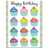 Creative Teaching Press Color Pop Birthday Chart
