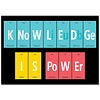 Creative Teaching Press Knowledge is Power Peroidic Element Poster
