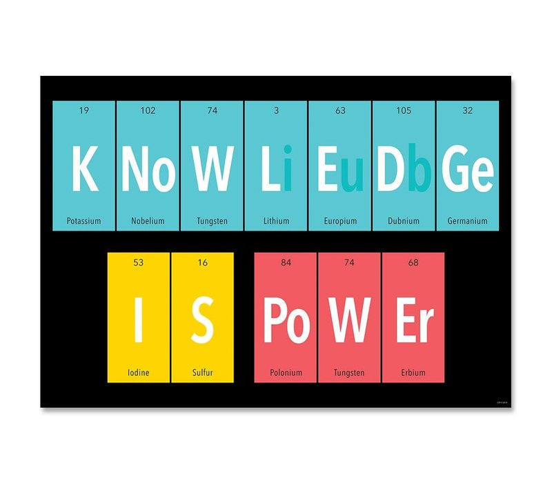 Knowledge is Power Peroidic Element Poster