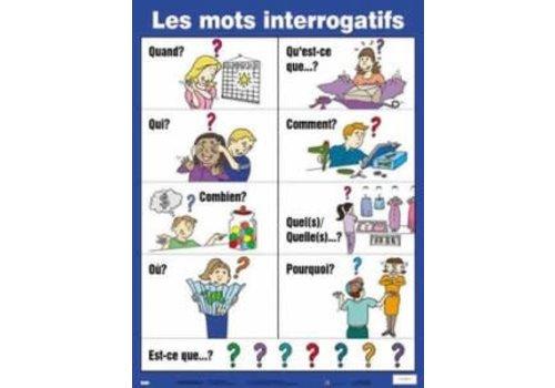 POSTER PALS Les mots interrogatifs poster *