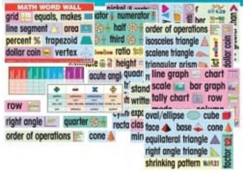 POSTER PALS Math Word Wall Set *