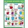 POSTER PALS Les pronoms personnels sujets *