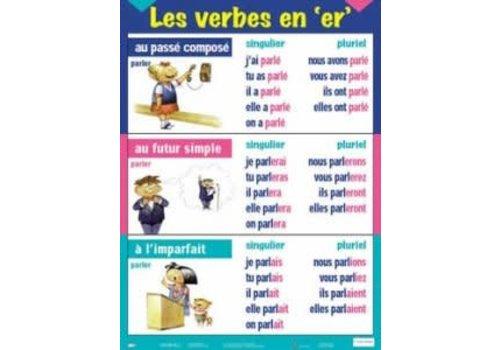 POSTER PALS Les verbes en er