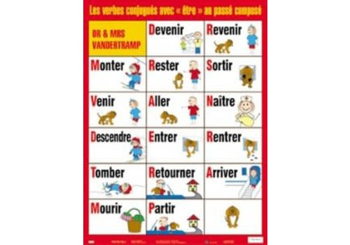 POSTER PALS Les verbes conjugues avec etre...poster