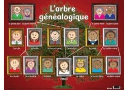 POSTER PALS L'arbre genealogique
