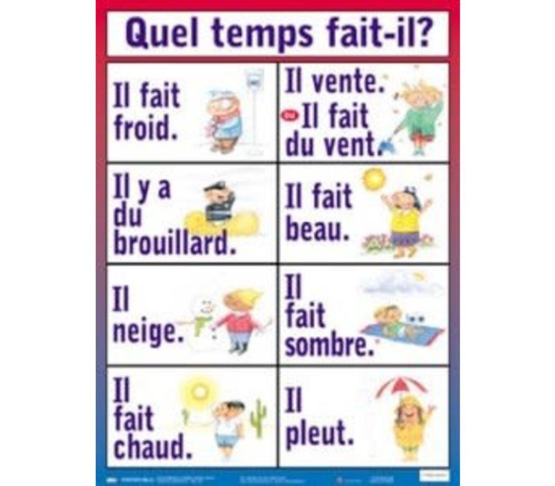 Quel temp fait t'il? French Poster *