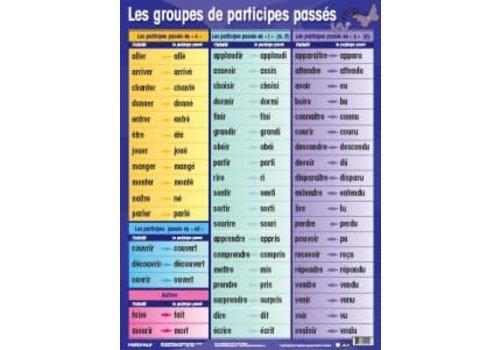POSTER PALS Les groupes de participes passes poster