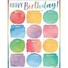 Teacher Created Resources Watercolour Happy Birthday Chart *