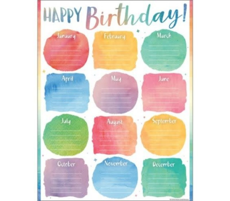 Watercolour Happy Birthday Chart *